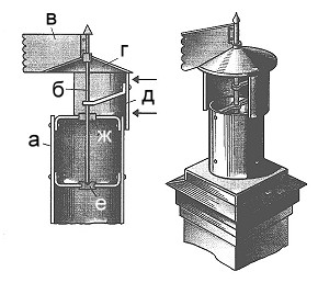 Флюгер дефлектор своими руками