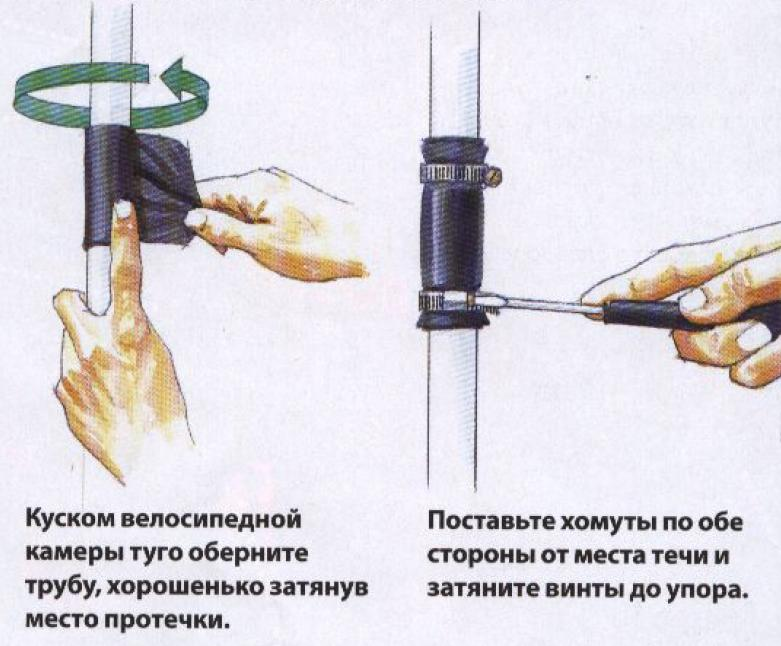 Как заменить кусок пластиковой трубы